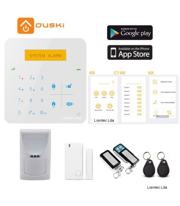 Wireless or wired GSM alarm system